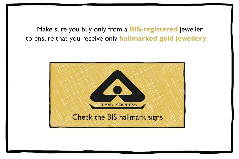 BIS Hallmark Importance