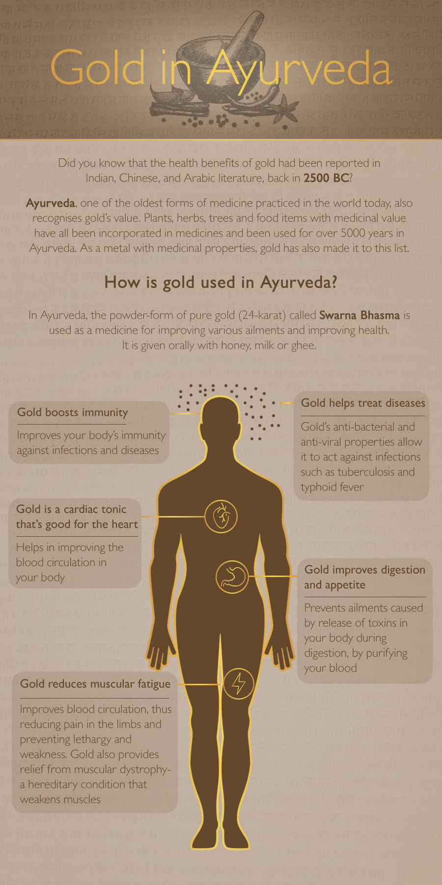 Gold in Ayurveda