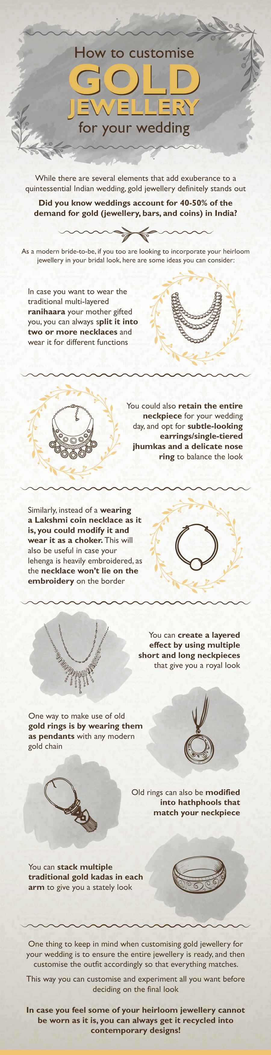 Wedding Gold Jewellery Customization