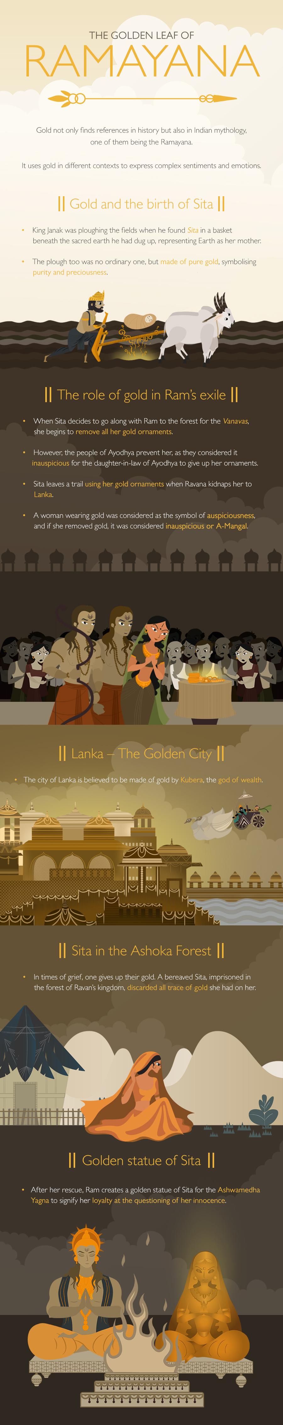Ramayana Gold