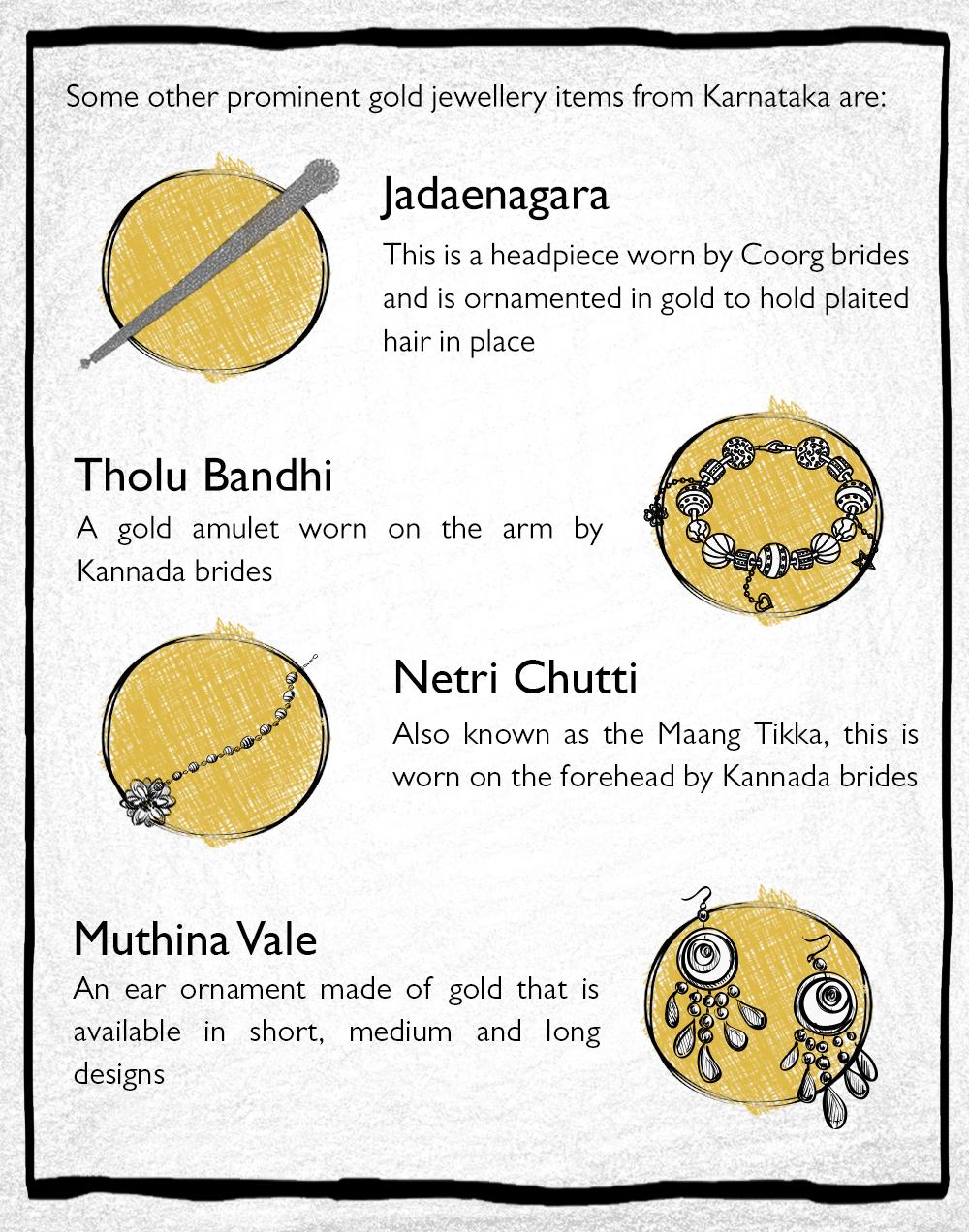 Illustrative Text: Golf Jewellery Items from Karnataka