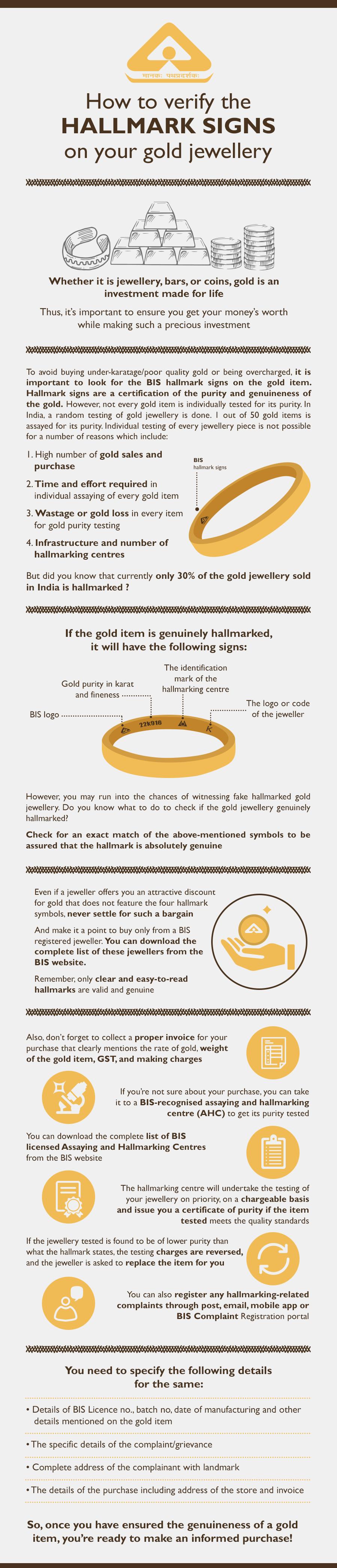 Hallmark signs on gold jewellery