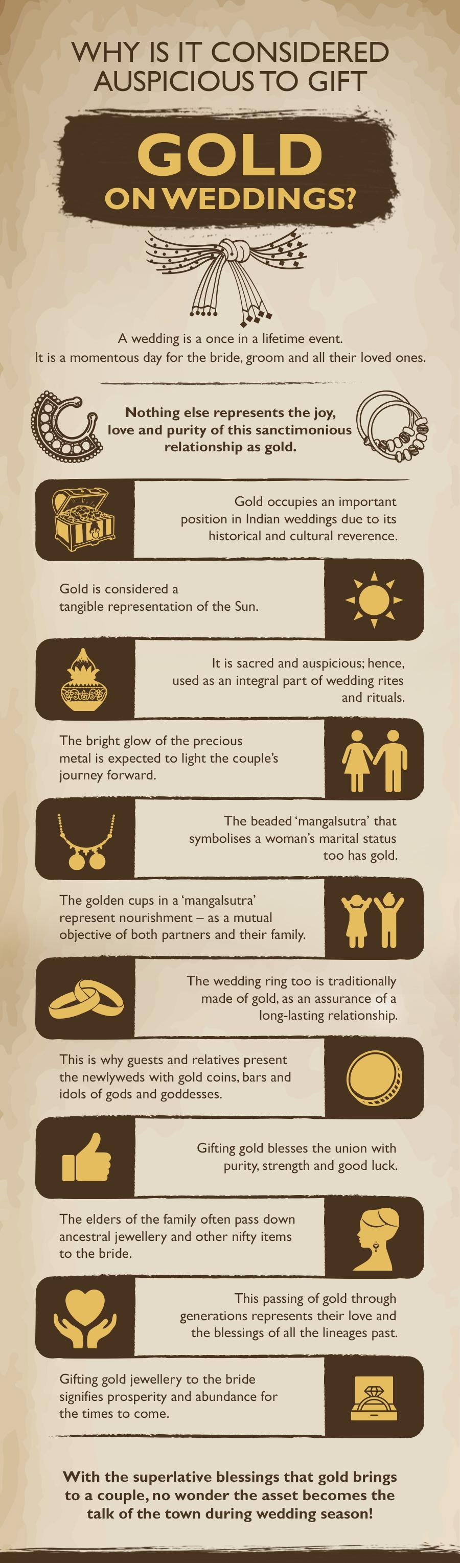 Wedding Gold Jewellery Importance