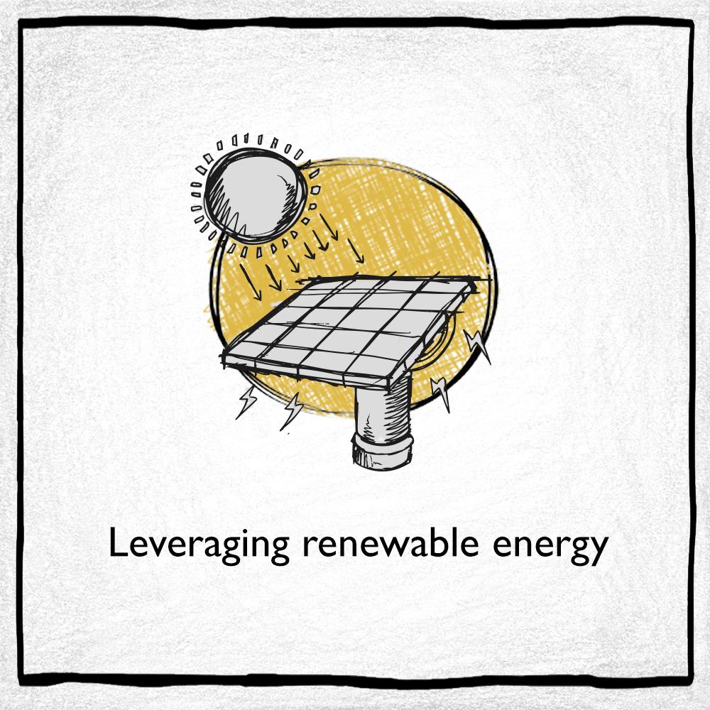 Leveraging Renewable energy to mine gold
